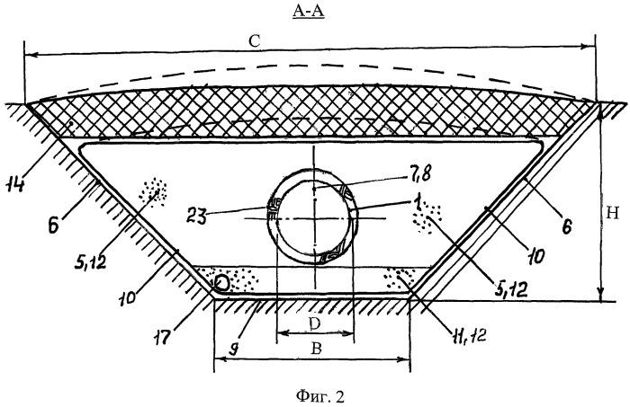 Способ прокладки подземного трубопровода при пересечении активной сейсмотектонической зоны