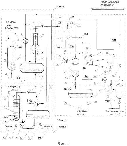 Способ получения из попутного газа бензинов и сжиженного газа
