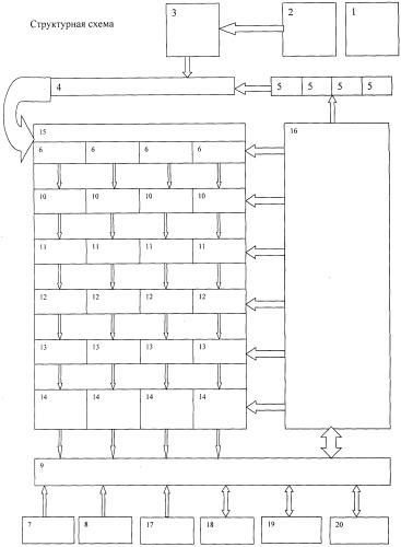 Промышленный металлодетектор для конвейерных линий