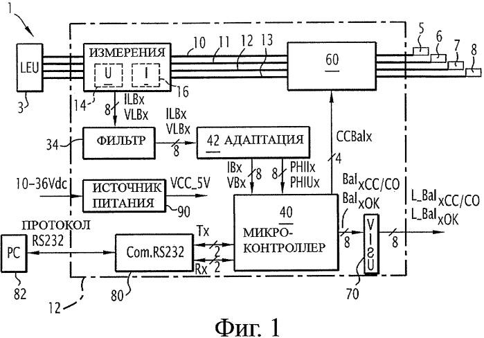 Устройство обнаружения неисправности для установки контроля железнодорожного транспортного средства, соответствующие установка и способ