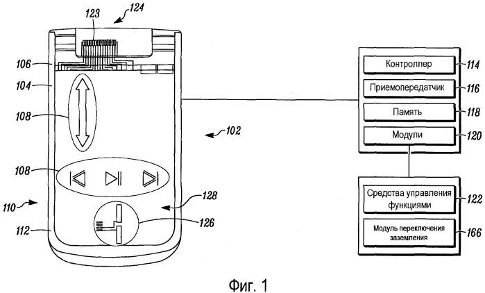Просвечивающиеся тактильные экраны, включающие в себя невидимые соединения электронных компонент