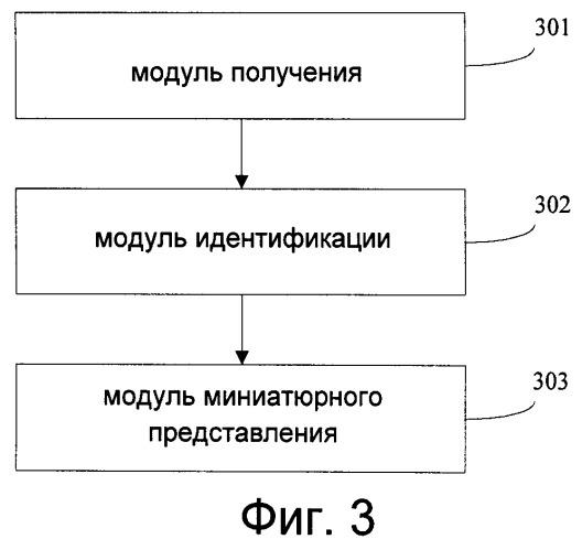 Способ и устройство отображения навигационного контента