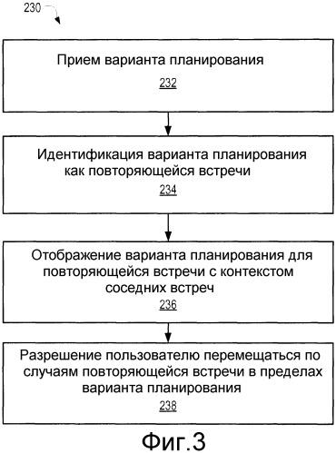 Средство предварительного просмотра вариантов планирования