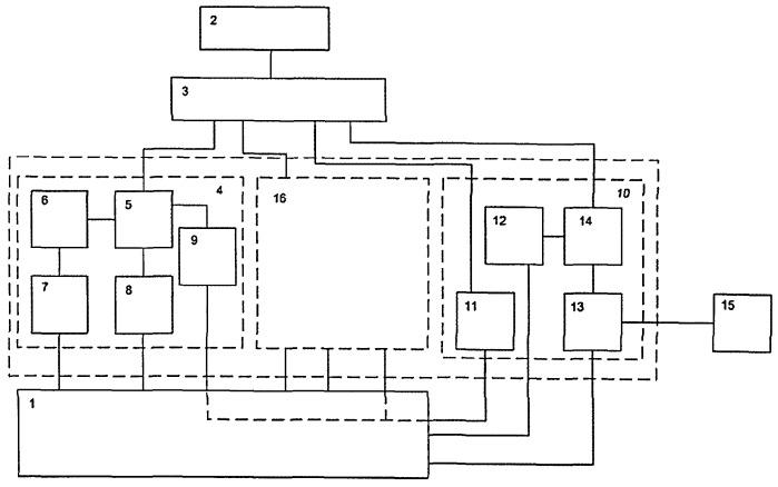 Автоматизированная контрольно-проверочная аппаратура для проверки цепей энергетического и информационного взаимодействия многоканальной системы управления