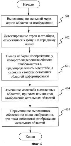 Способ и система и для просмотра изображения на устройстве отображения