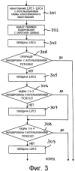 Устройство и способ квантования и обратного квантования lpc-фильтров в суперкадре