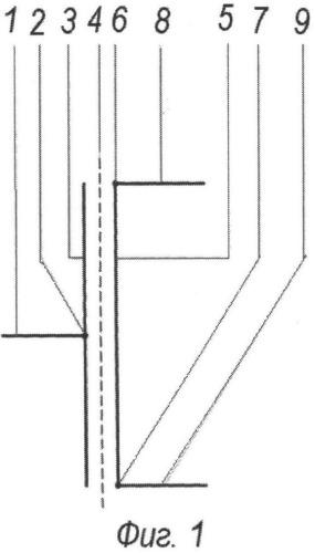 Резонансный электрический конденсатор стребкова-подосинникова (варианты)