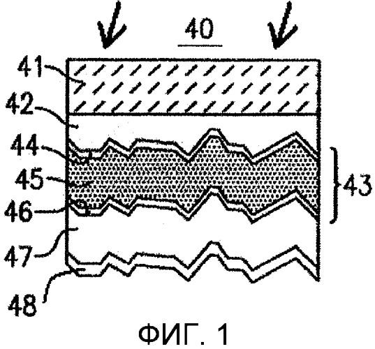 Способ изготовления структуры фотоэлектрического элемента