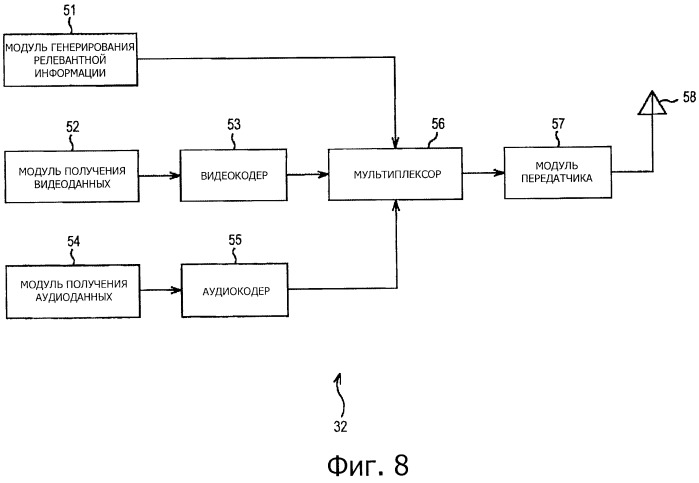 Передатчик, способ передачи, приемник, способ приема и программа