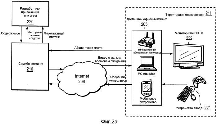 Способ групповой передачи видов интерактивного потокового видео в реальном времени