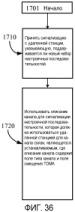 Устройства и способы повышения емкости для беспроводной связи