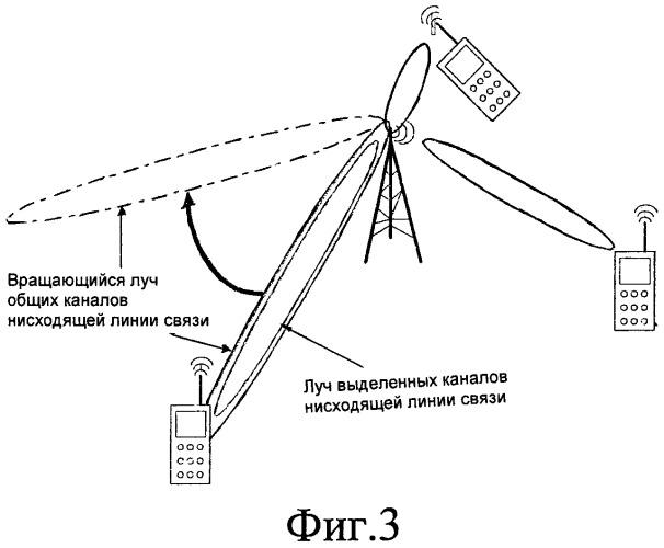 Способ и система для передачи общих каналов нисходящей линии связи
