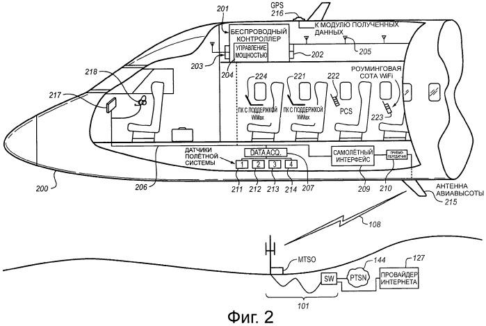 Система управления адресами мобильного интернет-протокола в бортовой беспроводной сотовой сети