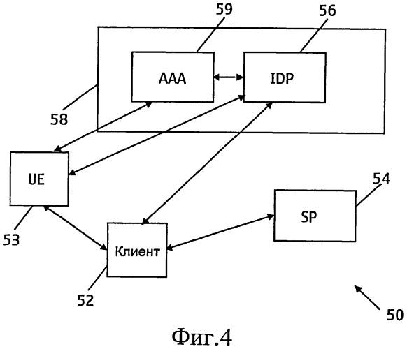 Аутентификация у поставщика идентификационной информации