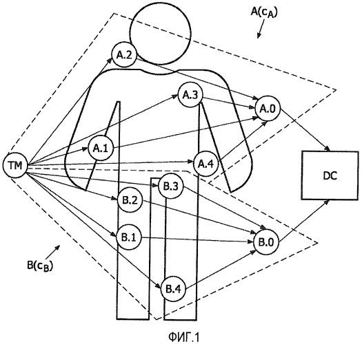 Временная синхронизация множества различных беспроводных сетей