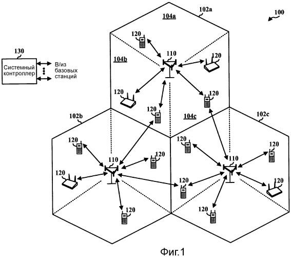 Схема преамбулы для беспроводного сигнала