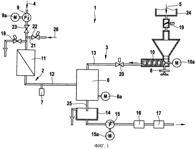 Дозировочно-смесительная машина, а также способ приготовления раствора