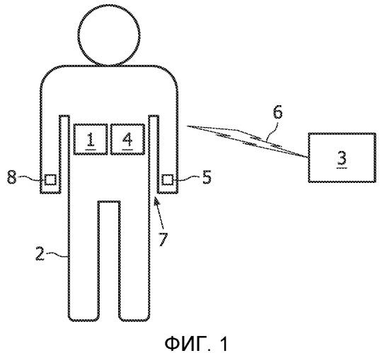 Контроль кровяного давления пациента
