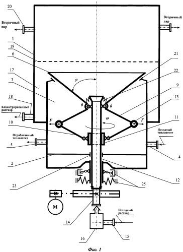 Устройство выпарное центробежного типа для концентрирования жидких растворов