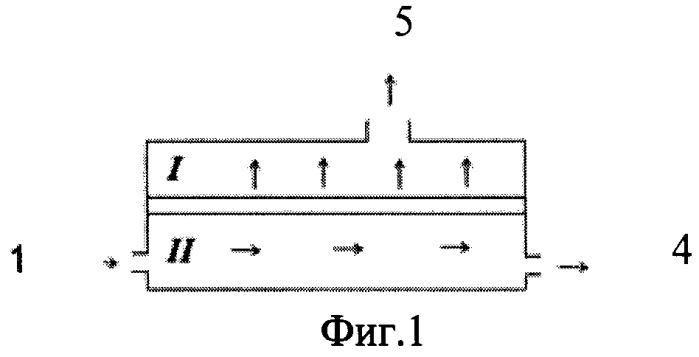 Способ мембранно-адсорбционного концентрирования водорода из обедненных газовых смесей (варианты)