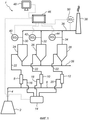 Способ и устройство проверки и контроля удаления фторида водорода из технологического газа