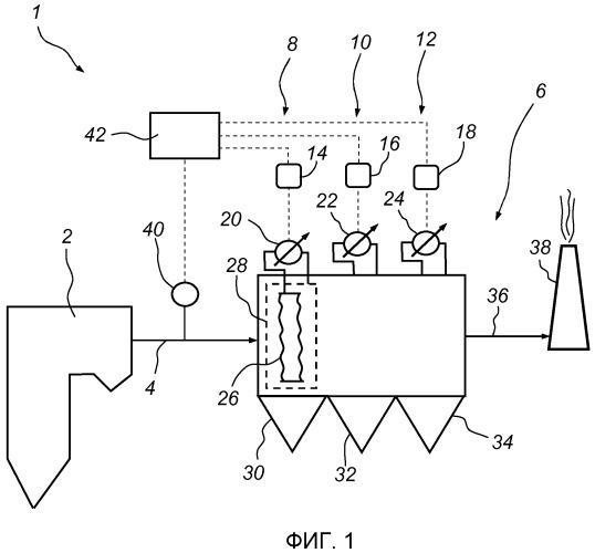 Способ и устройство для регулирования мощности, подаваемой на электростатический осадитель