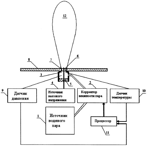 Способ генерирования гидратированных ионов и устройство для его осуществления