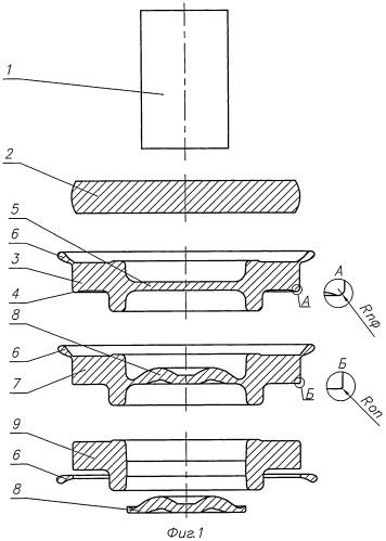 Способ изготовления штампованных поковок