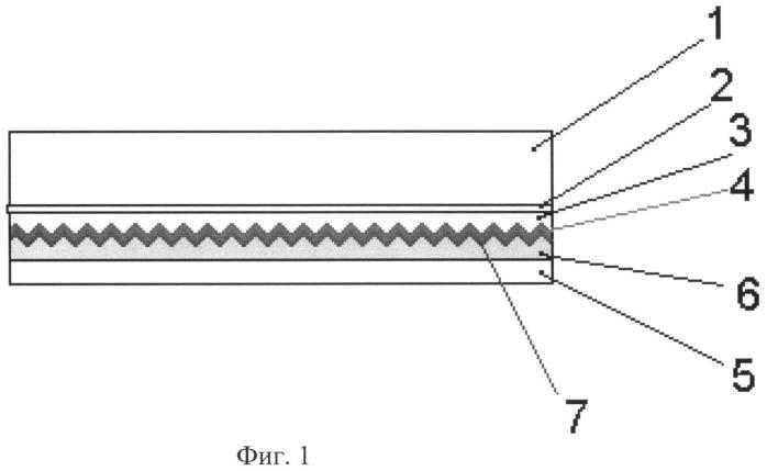 Защитный элемент для ценного документа в виде многослойной полимерной структуры с магнитным слоем и изделие с защитным элементом