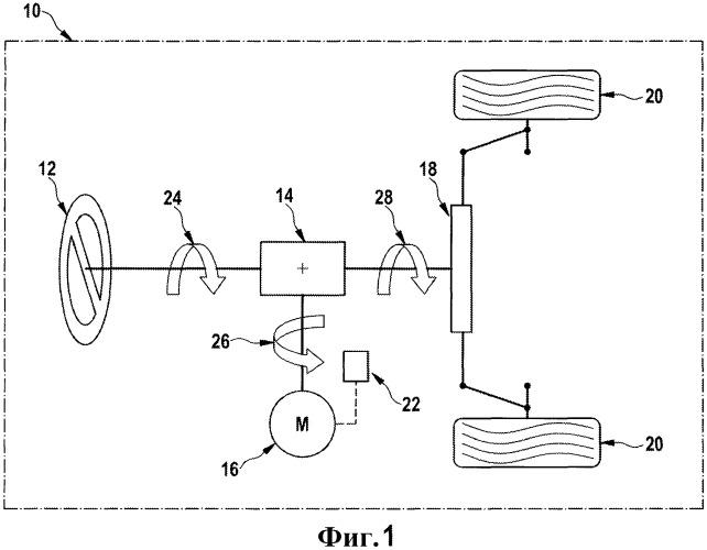 Способ работы рулевого управления с усилителем