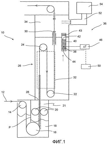 Устройство для измерений концентрации и стерилизационная камера и расфасовочная машина, включающие указанное устройство