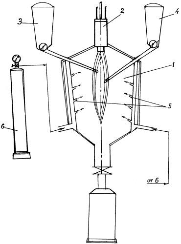 Способ получения материала, содержащего фуллерен и кремний