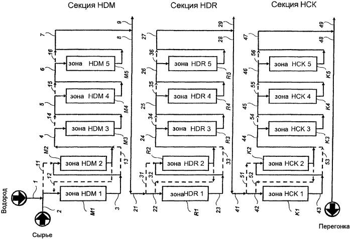 Способ гидрокрекинга с использованием реакторов периодического действия и сырья, содержащего 200 м.д.масс.-2% масс. асфальтенов
