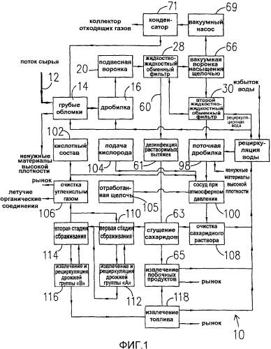Способ и устройство для гидролиза целлюлозного материала
