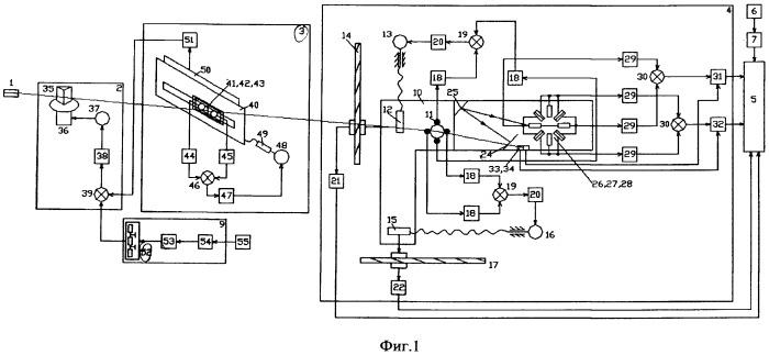 Способ управления щитом тоннелепроходческого комплекса и следящая система для его реализации