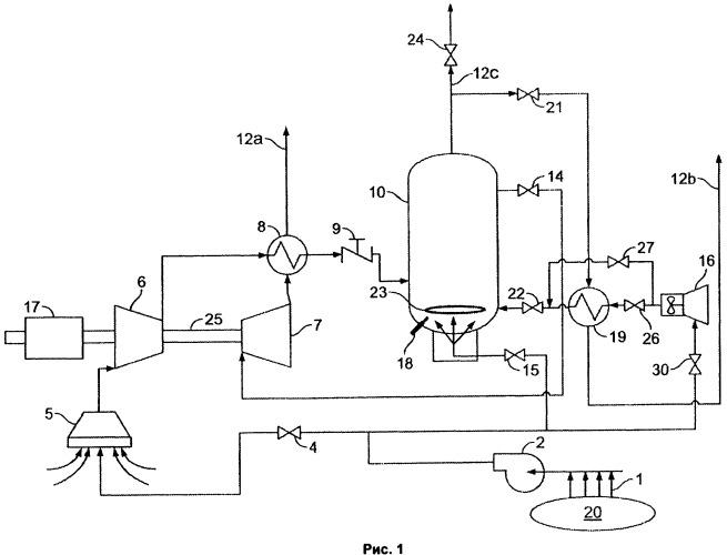 Способ и устройство для окисления топлива
