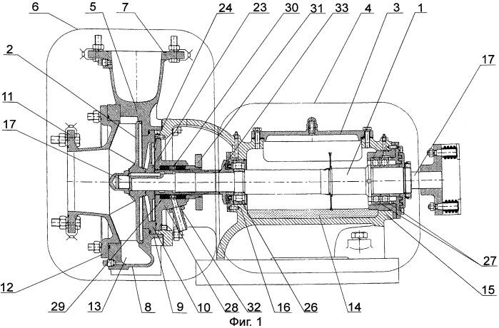 Химический горизонтальный насос с рабочим колесом открытого типа