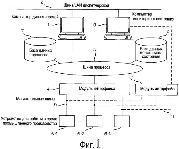 Способ и устройство для мониторинга состояния клапана