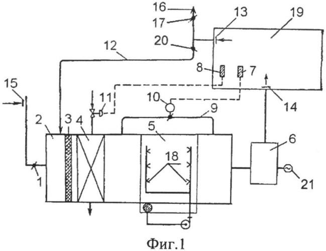 Способ кондиционирования воздуха с комбинированным косвенным охлаждением и кондиционер для его осуществления