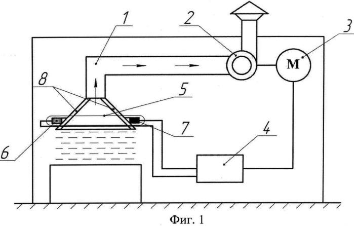 Система вентиляции промышленного предприятия