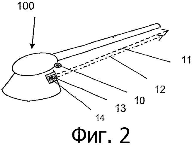 Способ корректирования траектории полета управляемого снаряда и снаряд для осуществления способа