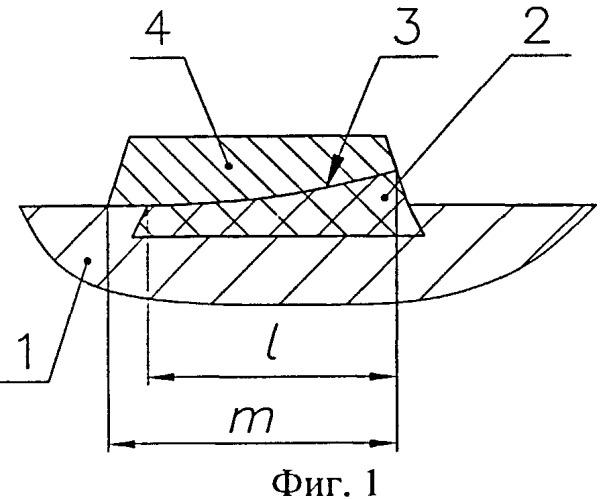 Способ доработки ведущего пояска корпуса утилизированного артиллерийского снаряда