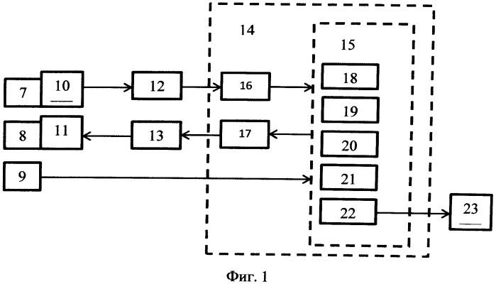 Датчик границы сред (дгс) для нефтеводяной фильтрующей установки (нвфу)