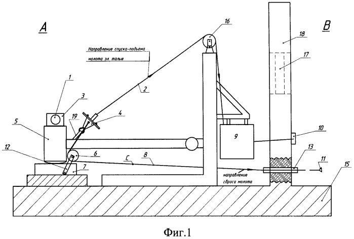 Устройство для испытания изделий, содержащих взрывчатые материалы