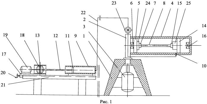 Центробежная установка для испытания образца материала на прочность
