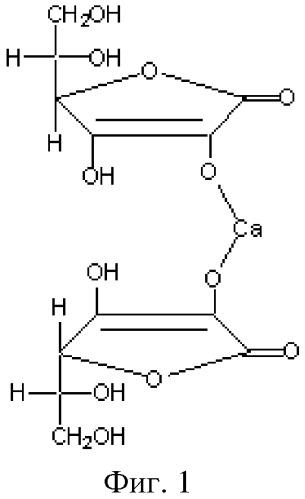 Способ определения аскорбата кальция в биологически активных добавках методом вольтамперометрии