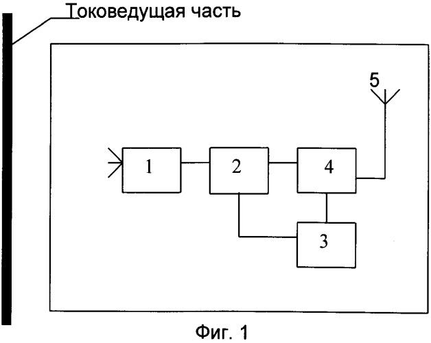 Способ определения наличия или отсутствия напряжения в действующей электроустановке