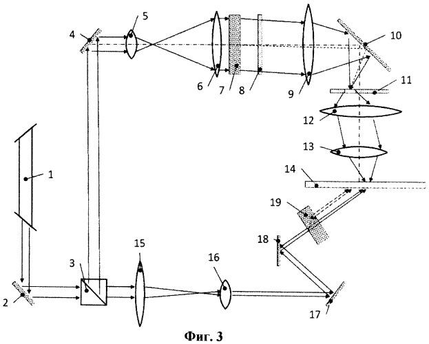 Оптическое устройство с многоапертурными фурье преобразующими оптическими элементами для одношаговой записи нескольких микроголограмм
