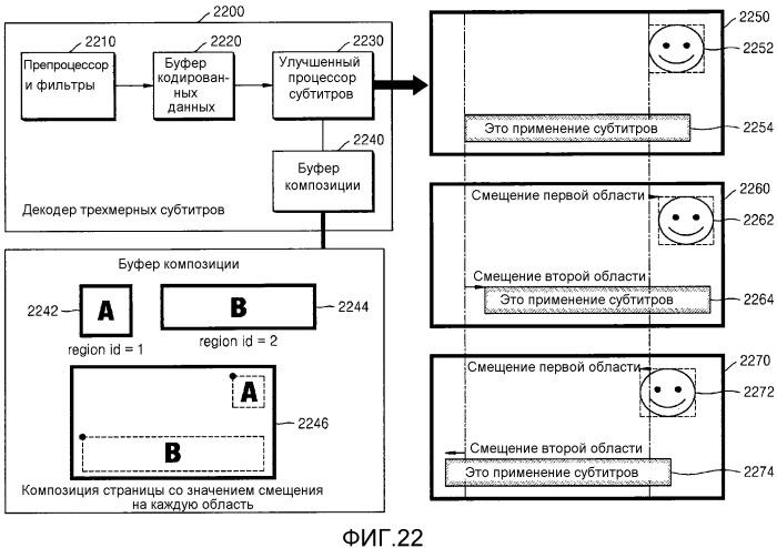 Способ и устройство для обработки сигнала для трехмерного воспроизведения дополнительных данных