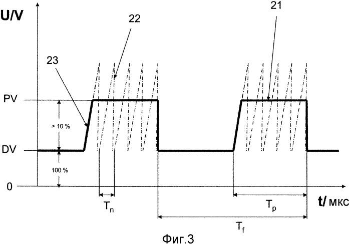 Способ осаждения электрически изолирующих слоев